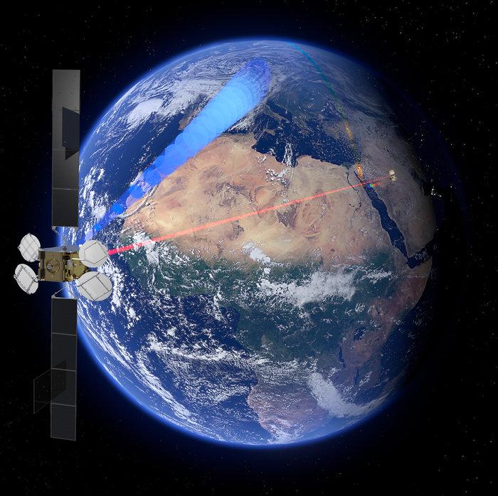 Sentinel-satellit overfører data ved laser - Credit ESA